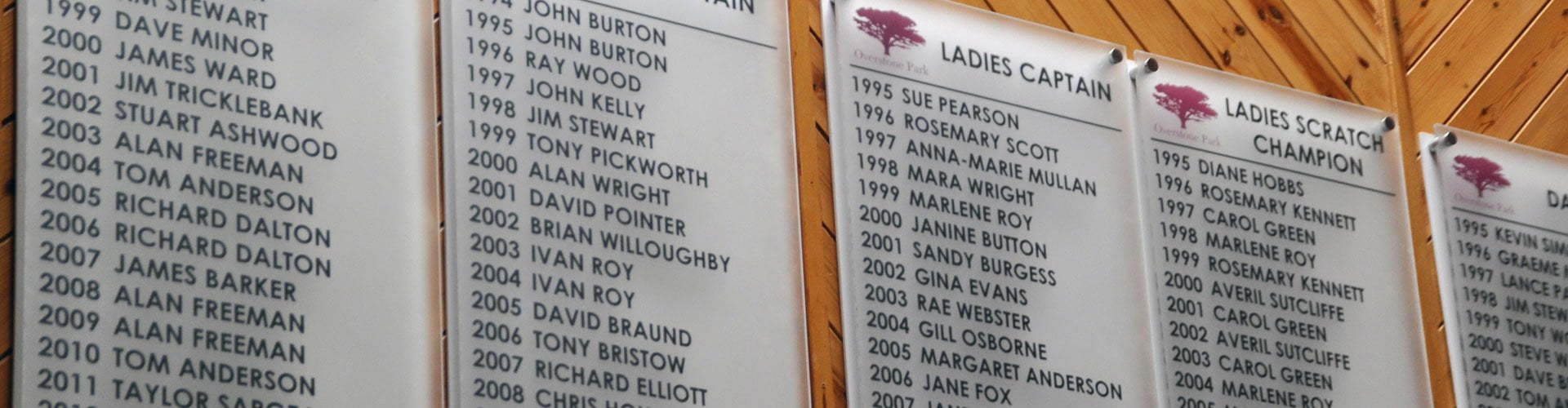 Trophy Honours boards to suit you