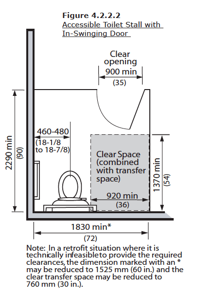 washroom space barrier-free