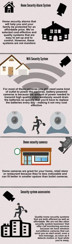 wireless-surveillance-camera-cameras